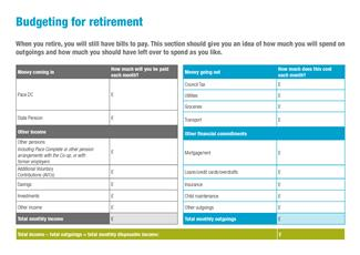Budgeting for retirement ready-reckoner